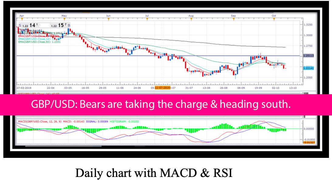 gbpusd_market_insights
